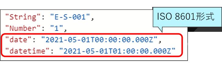 ISO 8601形式で取得出来ている