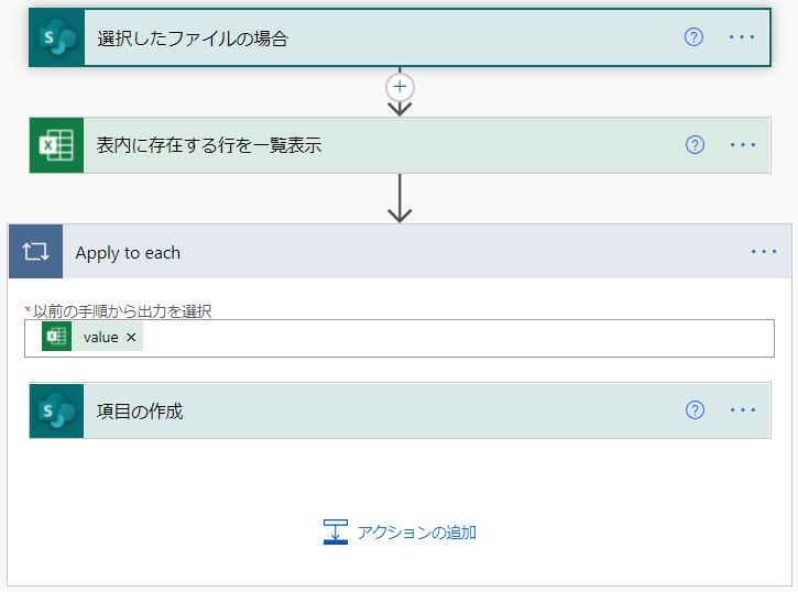 Power AutomateでSharePointにExcelデータをインポートするフロー全体像