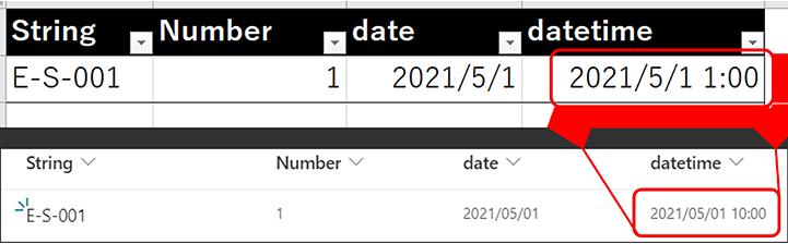 Power AutomateでExcelデータをSharePointにインポートする際の前回発生した現象