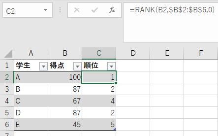 ExcelのRANK()関数